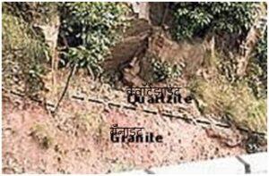 स्तरित स्मारके : आद्य महाकल्पोत्तर अभिविसंगती (Stratigraphic Monuments : Eparchean Unconformity)