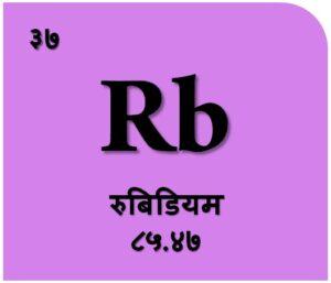 Read more about the article रुबिडियम (Rubidium)