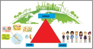 साथरोगशास्त्र व सामाजिक आरोग्य परिचारिकेची भूमिका (Epidemiology And Role of Community Health Nurse)