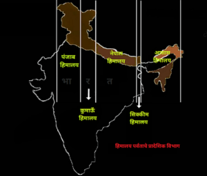 हिमालय पर्वताचे प्रादेशिक विभाग (Regional Divisions of Himalaya Mountain)