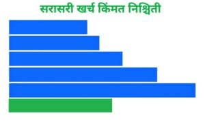 Read more about the article सरासरी खर्च किंमत निश्चिती (Average Cost Pricing)