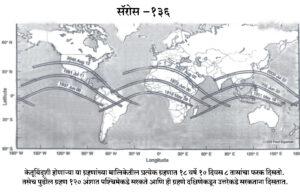 सॅरोस चक्र अर्थात ग्रहणांची कुटुंबे (Saros Cycle :Eclipse Families)