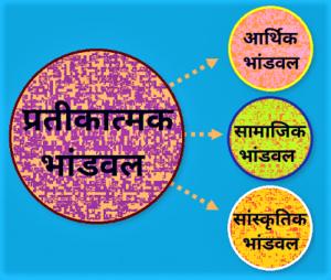 Read more about the article प्रतीकात्मक भांडवल (Symbolic Capital)