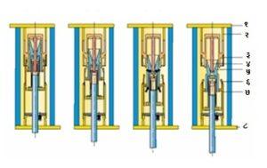 उच्च व अतिउच्च दाबाकरिता उपयुक्त स्विचगिअर : मंडल खंडक (HV & EHV Switchgear : Circuit Breaker)